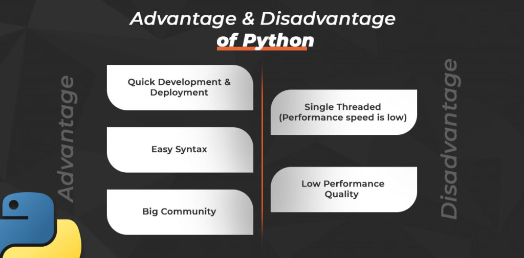 Advantage & Disadvantage of Python