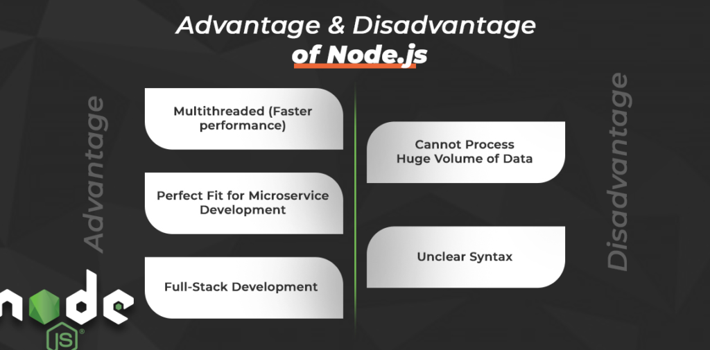 Advantage & Disadvantage of Node.js